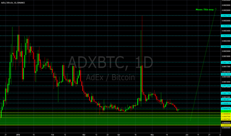 ADXBTC: AdEx - If I can get it at these prices, I'm going long....