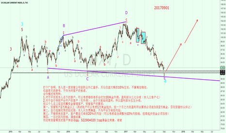 DXY: dxy:E leg is over, new high is coming!