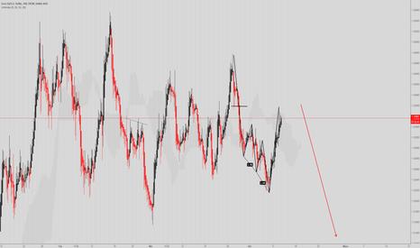 EURUSD: EUR/USD H4 SwingTrader