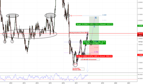 GBPNZD: GBPNZD possible LONG (Trend continuation)