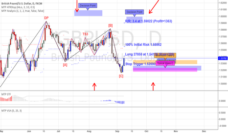 GBPUSD: GBPUSD rose to last pivot high after ABC pattern?