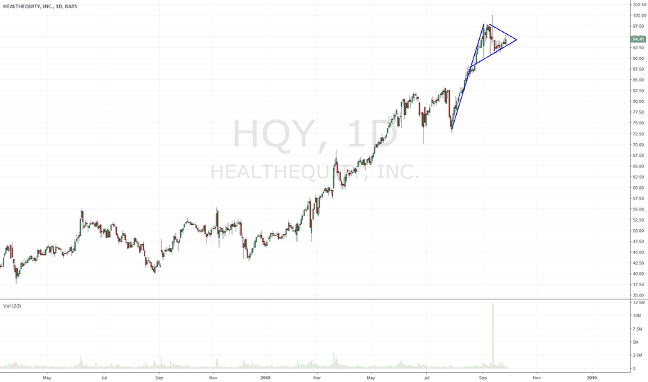 HQY: $HQY - another flag and not even close to July