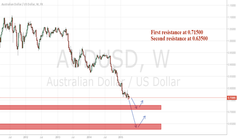 AUDUSD: I'm bearish on AUDUSD