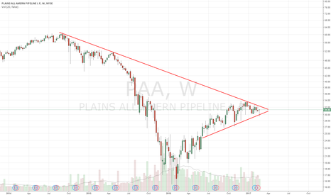 PAA: coiling