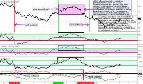 CRUDP: etf crude oil sur euronext