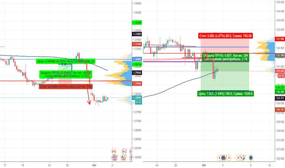 EURJPY: USD/CAD     EUR/JPY