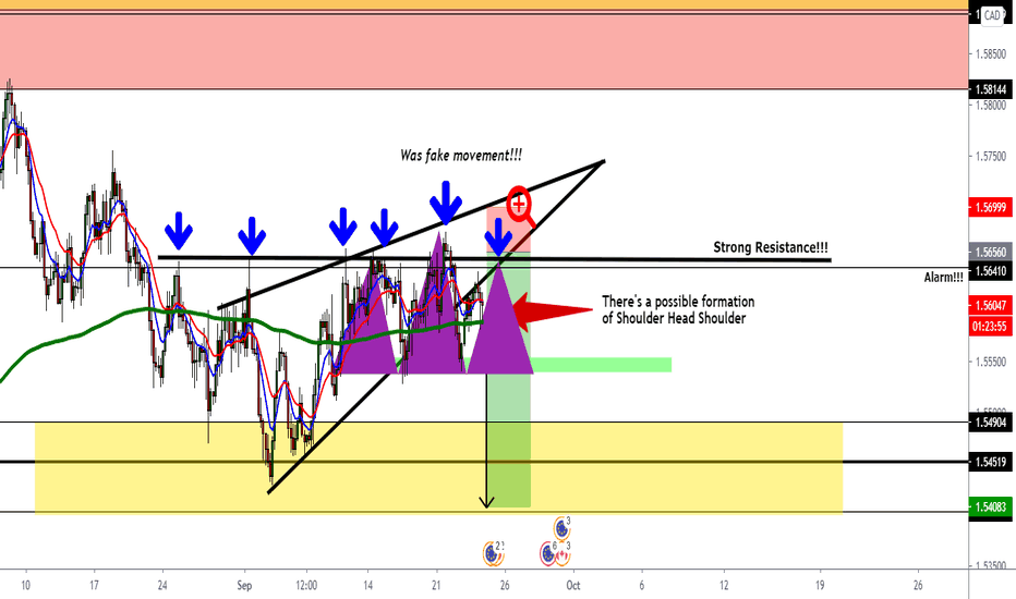 EUR CAD Chart – Euro to Canadian Dollar Rate — TradingView