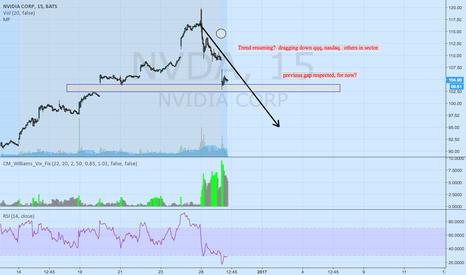 NVDA: nvda trend resuming?