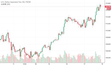 USDJPY: ドル円は少し長めにポジションを持つことも想定しドル円は引き続き押し目買い。