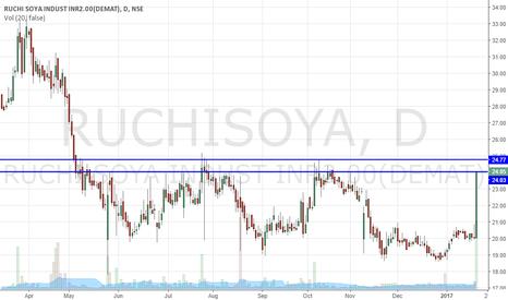 RUCHISOYA: Ruchi Soya above 25 Fire