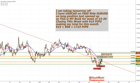 EURUSD: EURUSD Final trade of the week