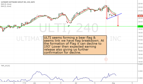 ULTI: ULTI is forming inverted Flag & pole, short from current price.