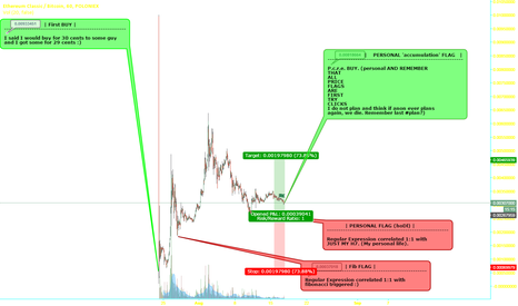 ETCBTC: ACCUMULATION PHASE (etc range)