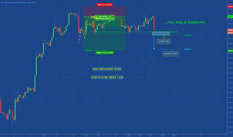 SPX500: [SP 500] : UPDATES SETUP