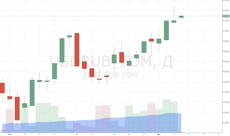 USDRUB_TOM: Почему Драги не спешил обваливать евро