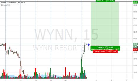 WYNN: WYNN покупка.