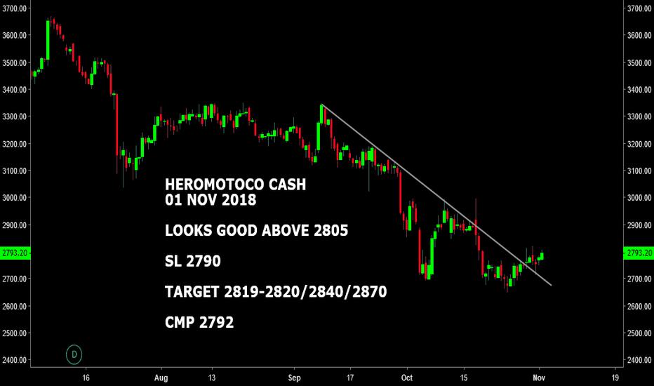 HEROMOTOCO: #HEROMOTOCO CASH : LOOKS GOOD ABOE 2805