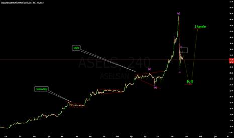 ASELS: kısa zamanlı bir analiz
