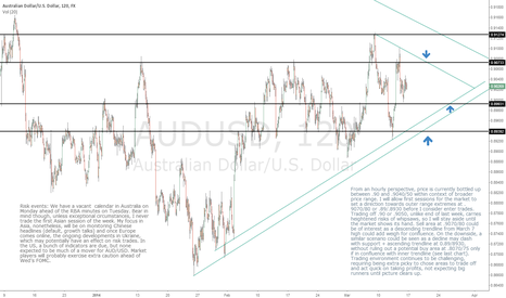 AUDUSD: AUD/USD GAME PLAN: 0.89/8930 & 0.9070/80 KEY BUY/SELL AREAS