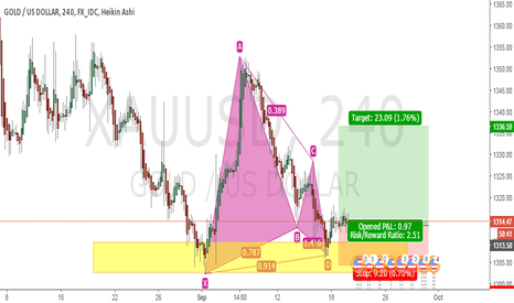 XAUUSD: XAUUSD - BULLISH GARTLEY TRADE