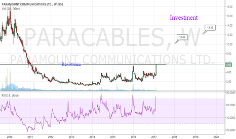 PARACABLES: Paracables - Penny Stock!