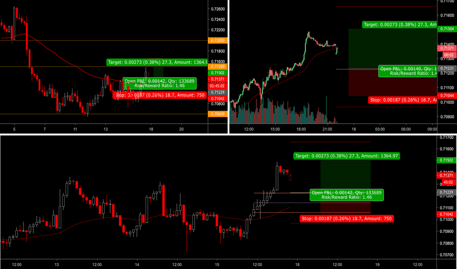 Daily Pivots — Trend Analysis — TradingView