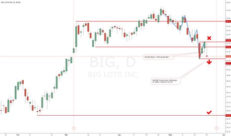 BIG: An OutSideBar breakout