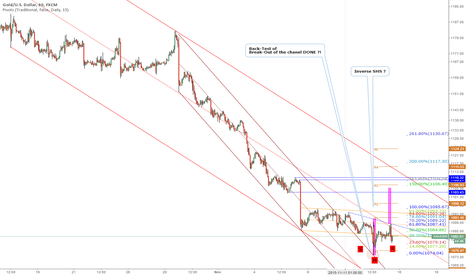 XAUUSD: Next-Days-Target: 1106 = Projection Inverse SHS; IF 1080-support