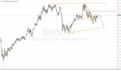 XRB: XRB Bear Flag Forming