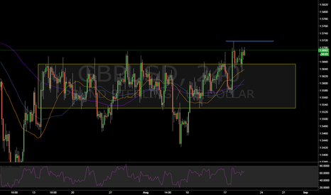 GBPUSD: Break and trend ?