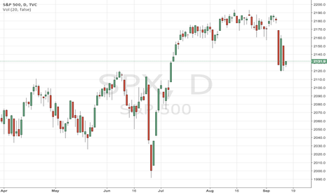 SPX: [10:02AM] The Battle for 2119 $SPX $ES_F continues..