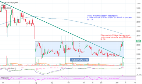 DEEPIND: On the Verge of Break Out