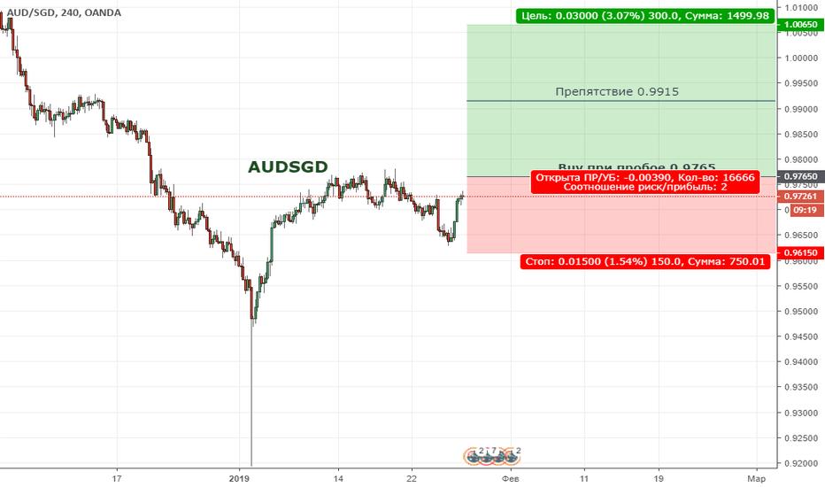 AUDSGD: AUDSGD. Цена вышла за пределы нисходящего тренда