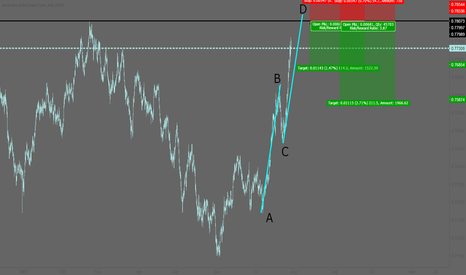 AUDCHF: AUDCHF: AB=CD pattern and previous structure