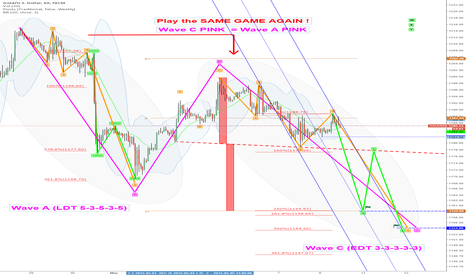 XAUUSD: Today-EW-Target: 1159 (wave a GREEN). Play the SAME GAME AGAIN!