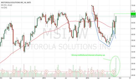 MSI: Long MSI