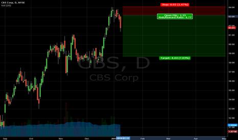 CBS: CBS
