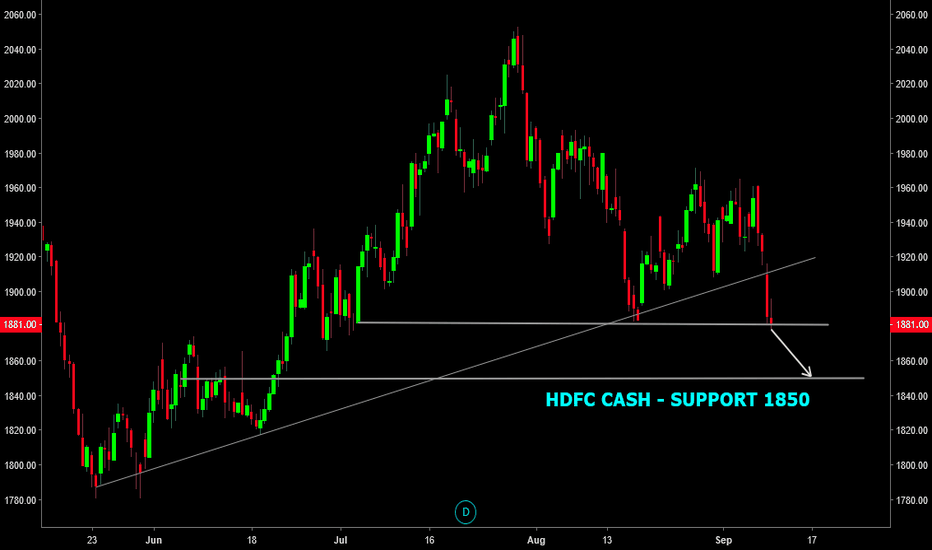 HDFC: #HDFC CASH : SUPPORT AT 1850