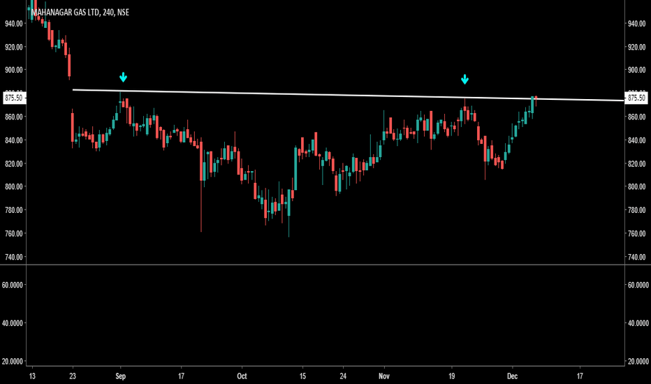 MGL: cup and handle in mgl