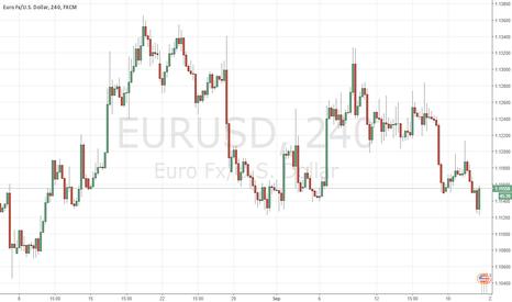 EURUSD: El EUR podría corregir