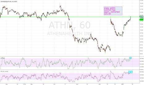 ATHN: ATHN