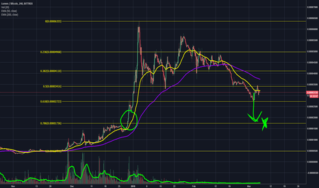 XLMBTC: XLM to 1800 Satoshis Then All Time High