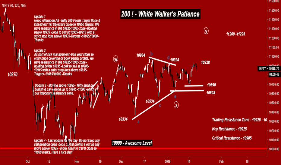 NIFTY: Nifty - 200!-White Walkers Patience