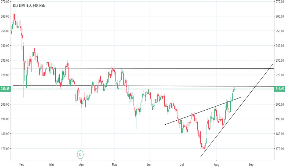 DLF: DLF Once It Break 211 then Next target would be 224