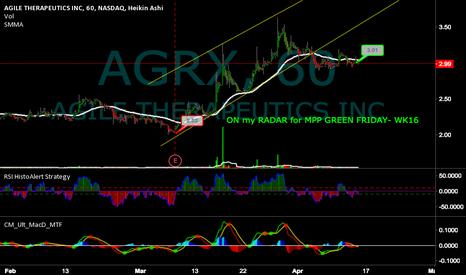 AGRX: On MPP Radar !