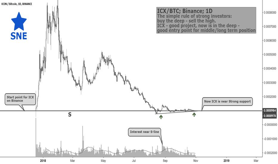 ICXBTC: ICX/BTC; Binance; 1D; 31.10. by @SupernovaElite