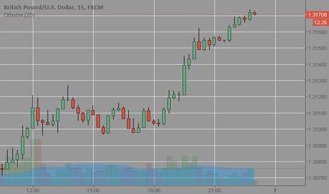 GBPUSD: GBP USD ( продажа) 1.3172