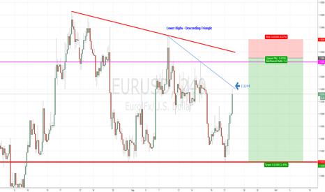 EURUSD: EURUSD - Long term bias is still bearish. Rallies to be sold