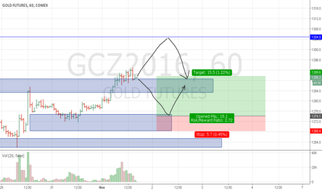 GCZ2016: gc 02 11 long