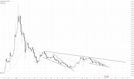 XRPUSD: XRP/USD is short term bullish